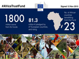 Photo/Poster Africa Trust Fund for Africa
