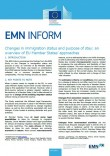 Cover image EMN Inform Change in immigration status