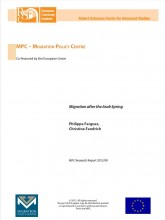 "Cover Page of ""Migration after the Arab Spring"""